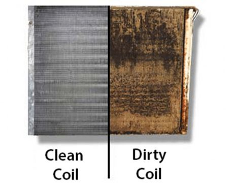 Clean coil vs dirty coil